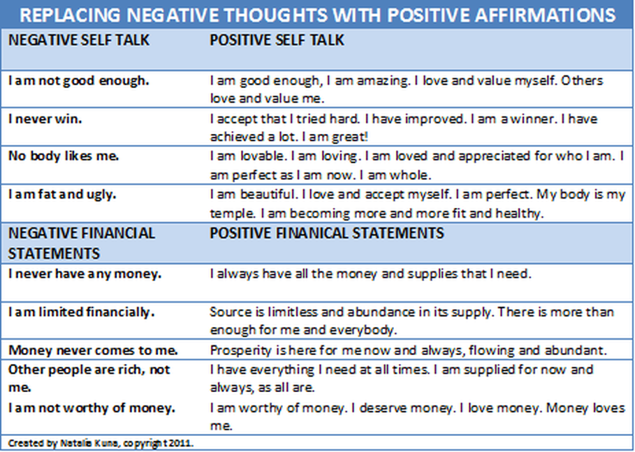 Affirmations The Power Of Positive Thinking Natalia Kuna