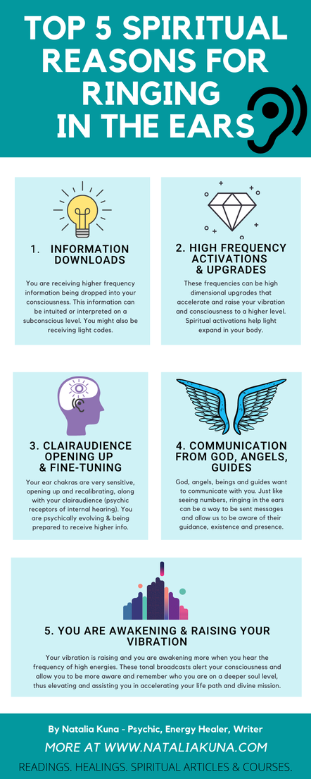5 Top Reasons for Ringing in Ears Spiritual Meaning Infographic by Natalia Kuna